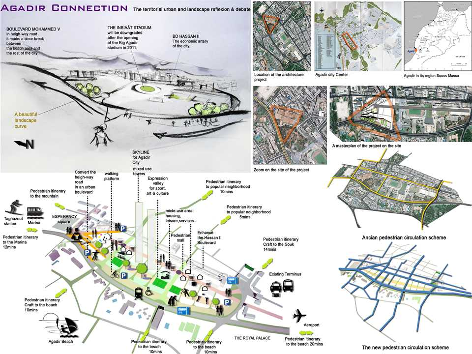 Culturally Sensitive Urban Master Plan Agadir Morocco