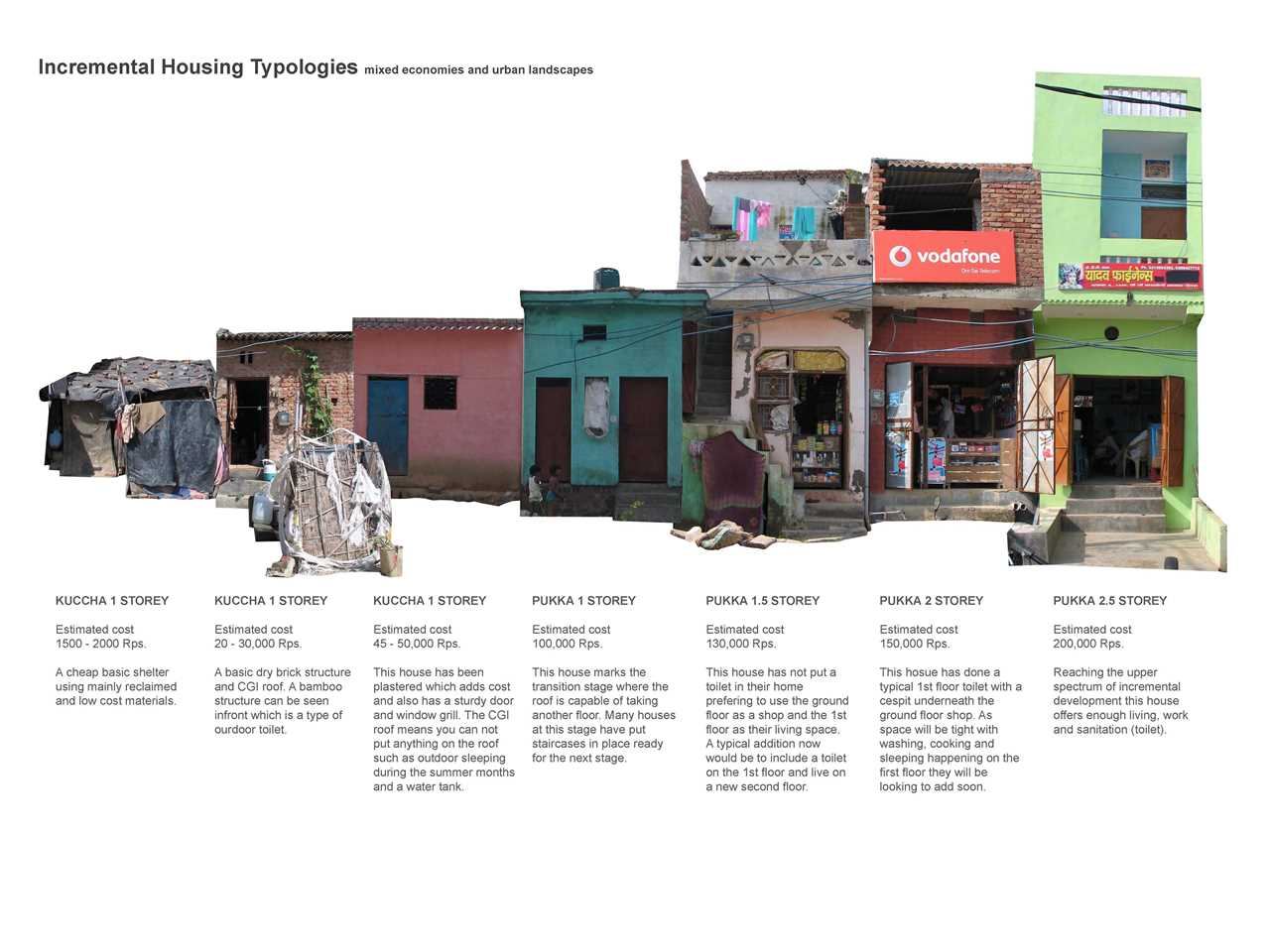 "Holcim Awards ""Next Generation"" 3rd prize 2011 Asia Pacific: Decentralized sanitation …"