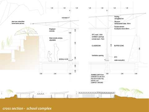 Project entry 2011 Africa Middle East – Secondary school with passive ventilation system, Gando, …