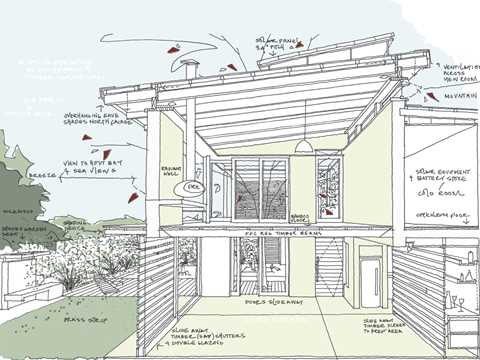 Low-impact environmentally-responsive house