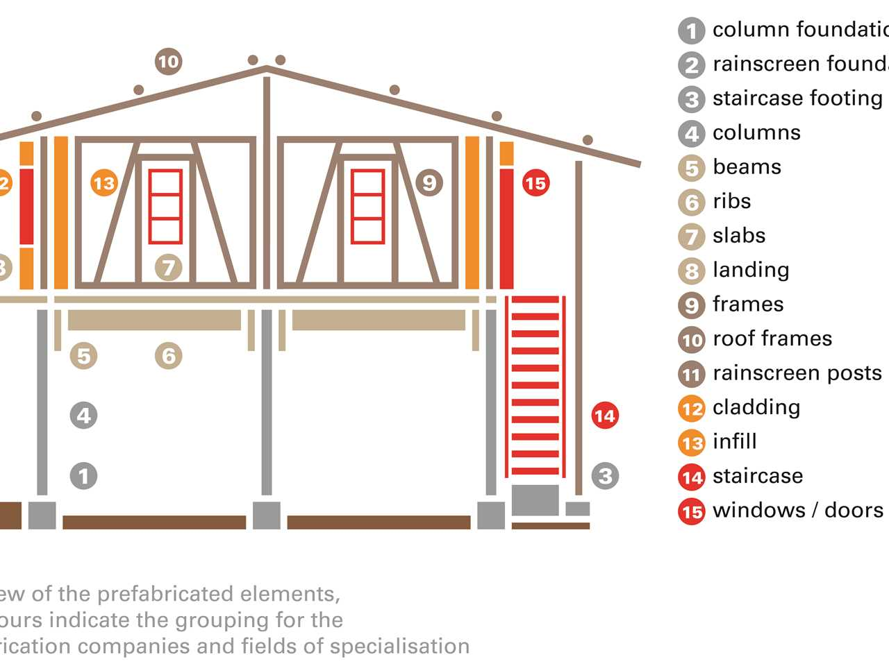 entry 2015 incremental construction low cost modular housing scheme