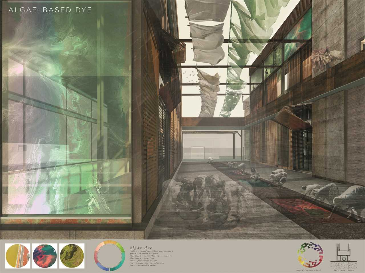 Project entry 2014 Africa Middle East – Machinarium: Regenerative urban catalyst and textile …