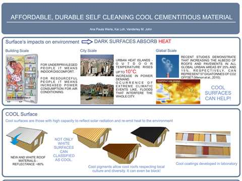 Affordable, Durable Self Cleaning Cool Cementitious Material