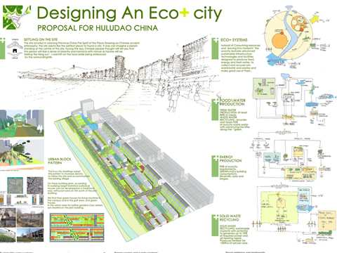 Designing an eco city – proposal for Huludao in China