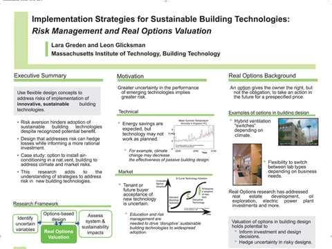 Implementation strategies for sustainable building technologies: risk management and real …