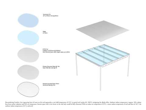 Constructing Climate: Prototype for Evaporative Cooling Roof