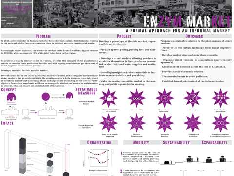 EnzymMarket: A Formal Approach for an Informal Market