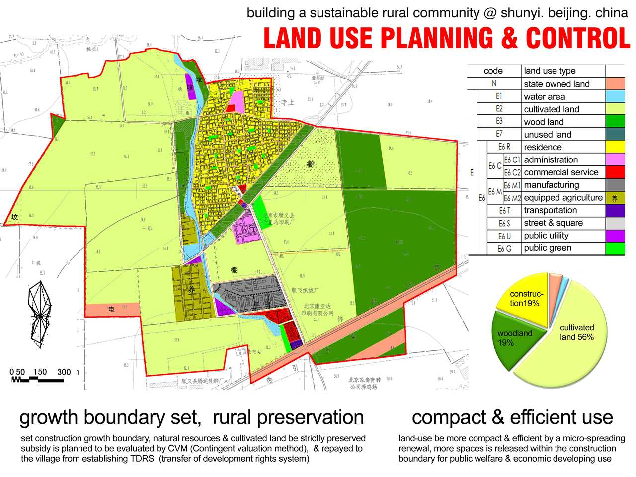 Sustainable Planning For A Rural Community Beijing China