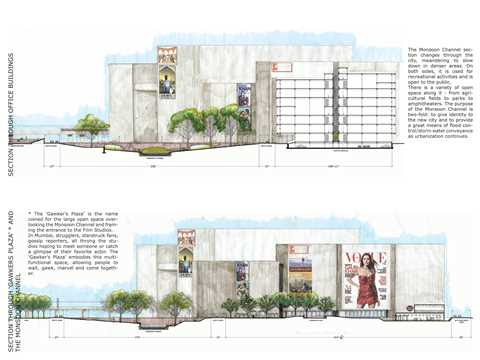 Project entry 2011 - Town plan revitalization and urban development, Navi Mumbai, India: …