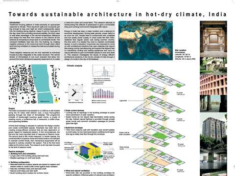Towards sustainable architecture in hot-dry climate, India