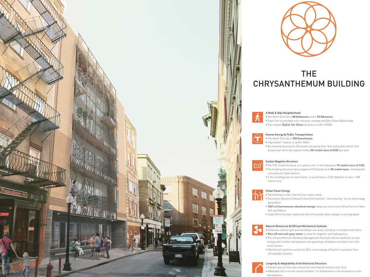Project entry 2014 North America – Chrysanthemum Building: Affordable residential urban infill …