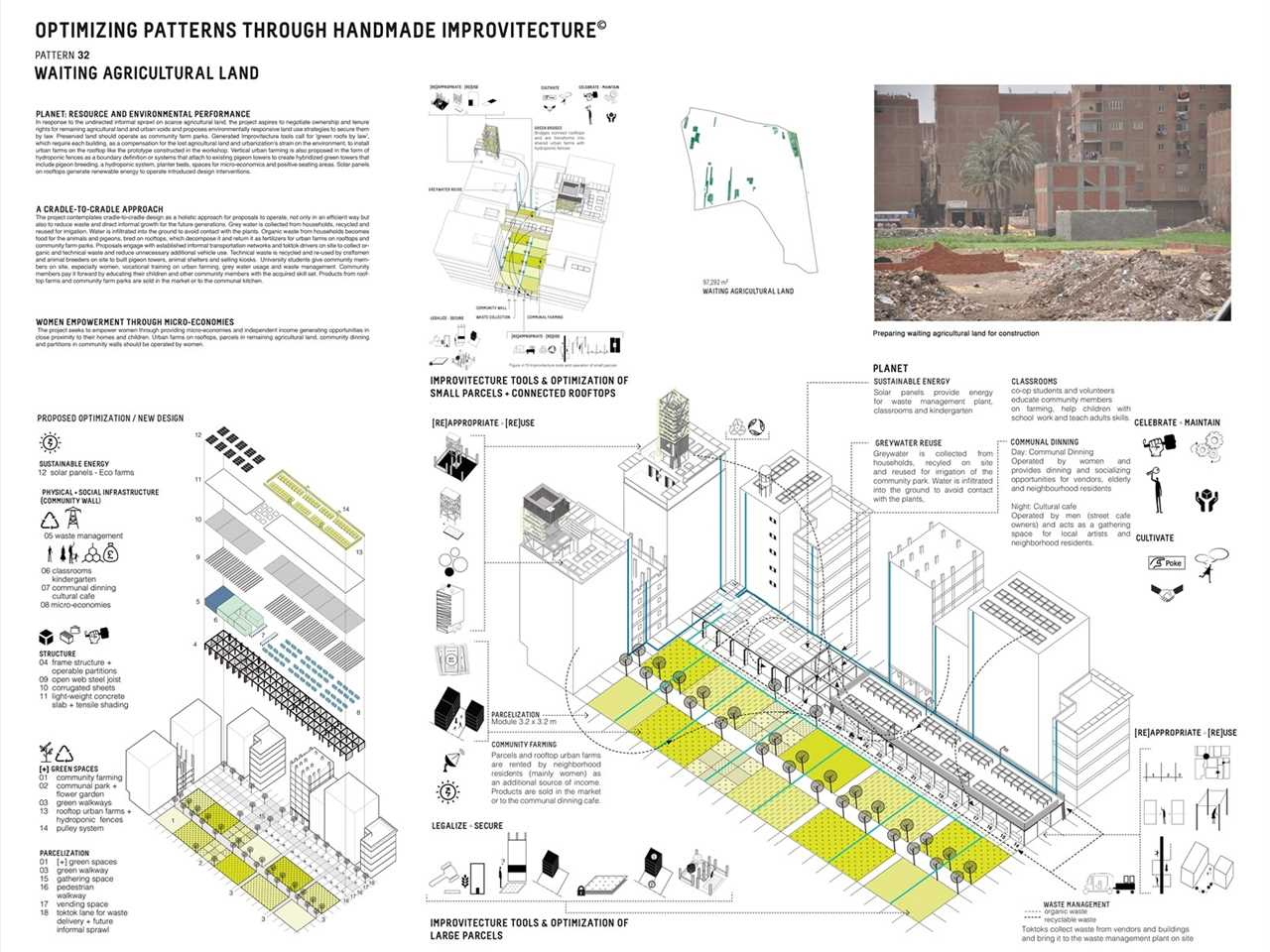 Designing processes for informal settlements, Cairo, Egypt