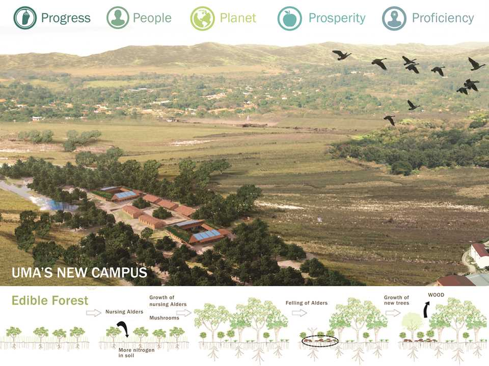 Acknowledgement – Rural Campus: University campus for community regeneration, Acatitlán, …