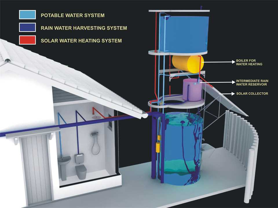 Holcim Awards Bronze 2008 Latin America: Solar water heating and rainwater tower, Florianópolis, …