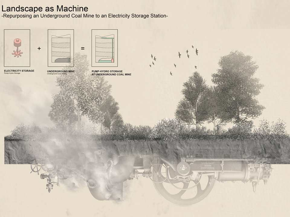 Machine Landscape