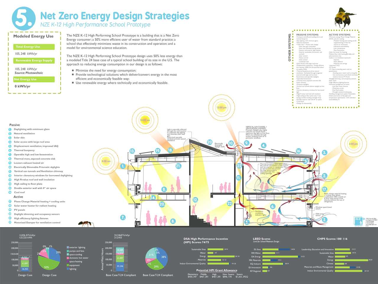 100 zero net energy homes mattamy homes completes for Net zero design