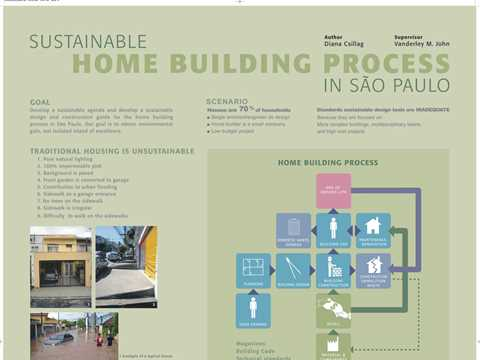 Sustainable home building process in São Paulo