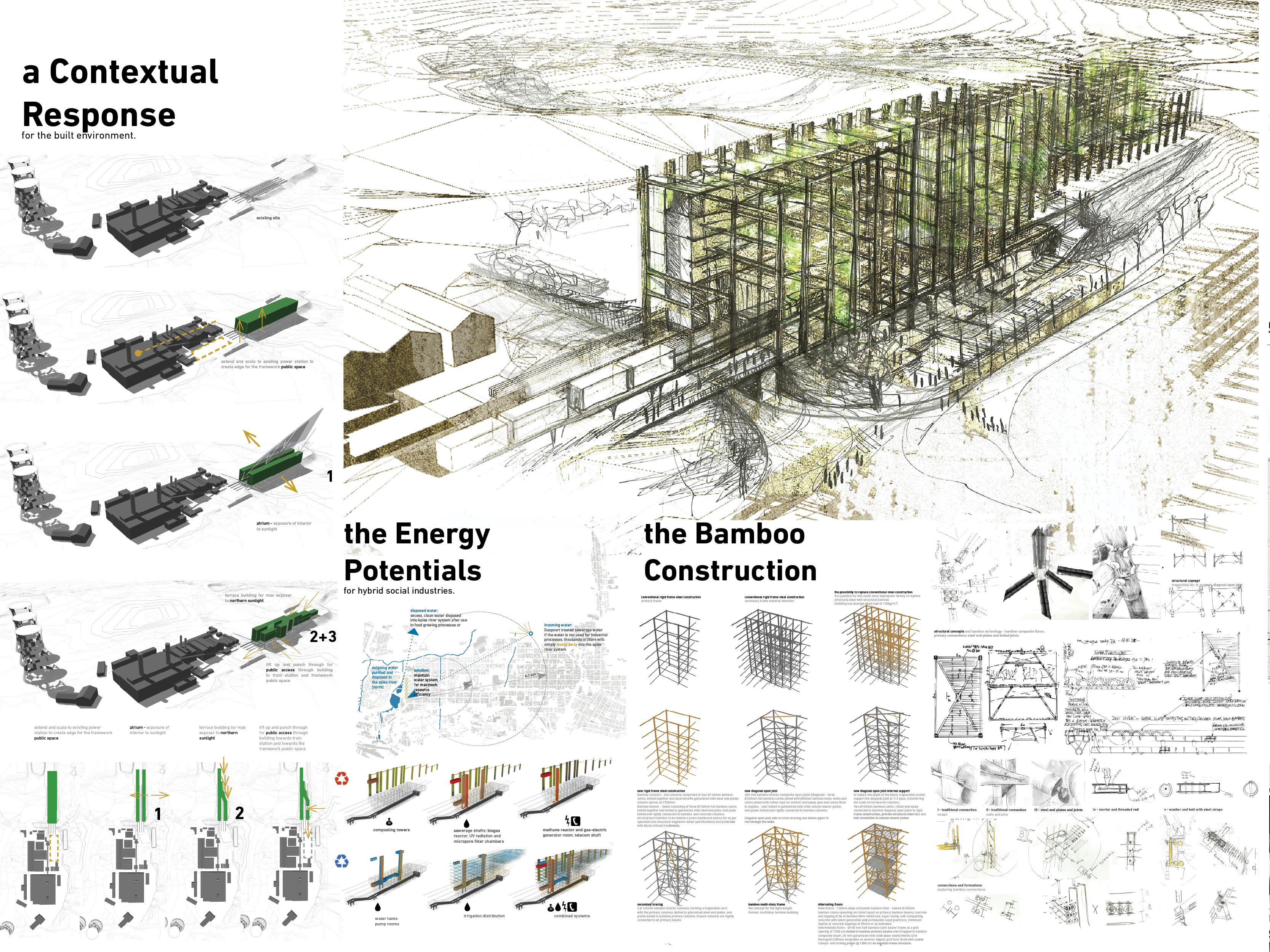 Adaptive re use of industrial site for urban agriculture for Industrial design sites