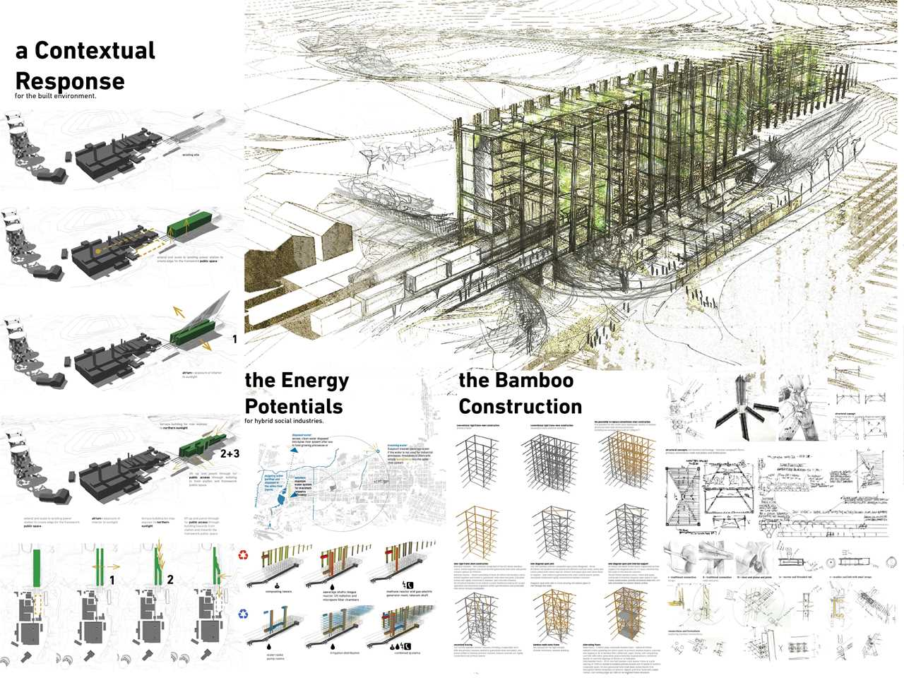 Sketch Floor Plans Adaptive Re Use Of Industrial Site For Urban Agriculture