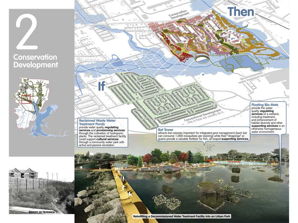 Urban watershed framework plan, Conway, AR, USA