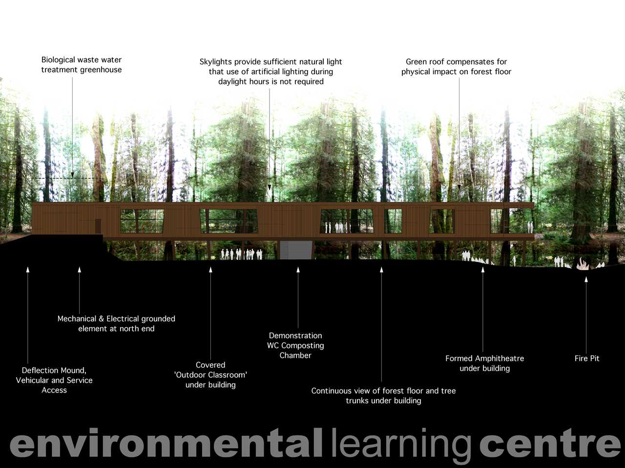 Holcim Awards Acknowledgement prize 2008 North America: Minimal-impact North Vancouver Outdoor …