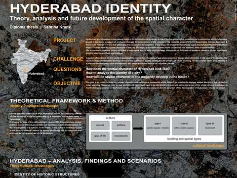 Hyderabad Identity - theory, analysis and future development of the spatial character