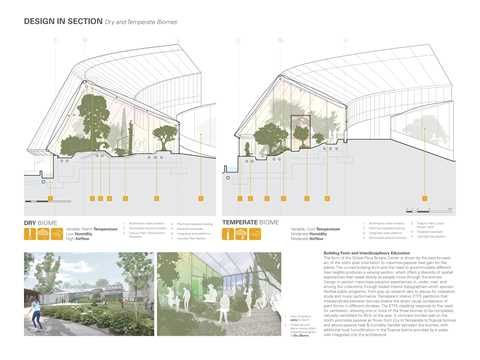 Net-zero greenhouse for Wellesley College, Boston, USA
