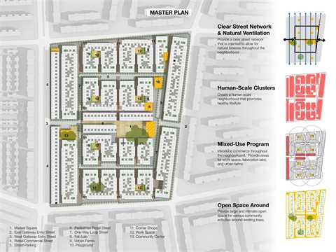 Affordable housing neighborhood with integrated workspaces, Cartagena, Colombia
