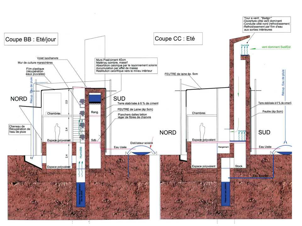 Holcim Awards Acknowledgement prize 2005 Africa Middle East: Ecological dwelling in a semi-desert …