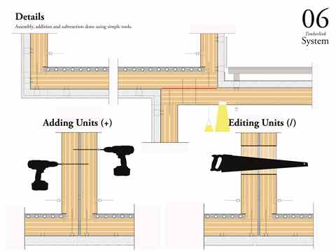 Project entry 2014 North America – Timber-Link: Interlocking panelized timber building …