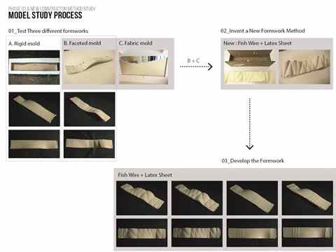 Project entry 2014 North America – Latex Formwork: Concrete wall panel construction …