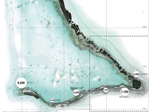 Tarawa atoll as an indicator for future events around the globe.