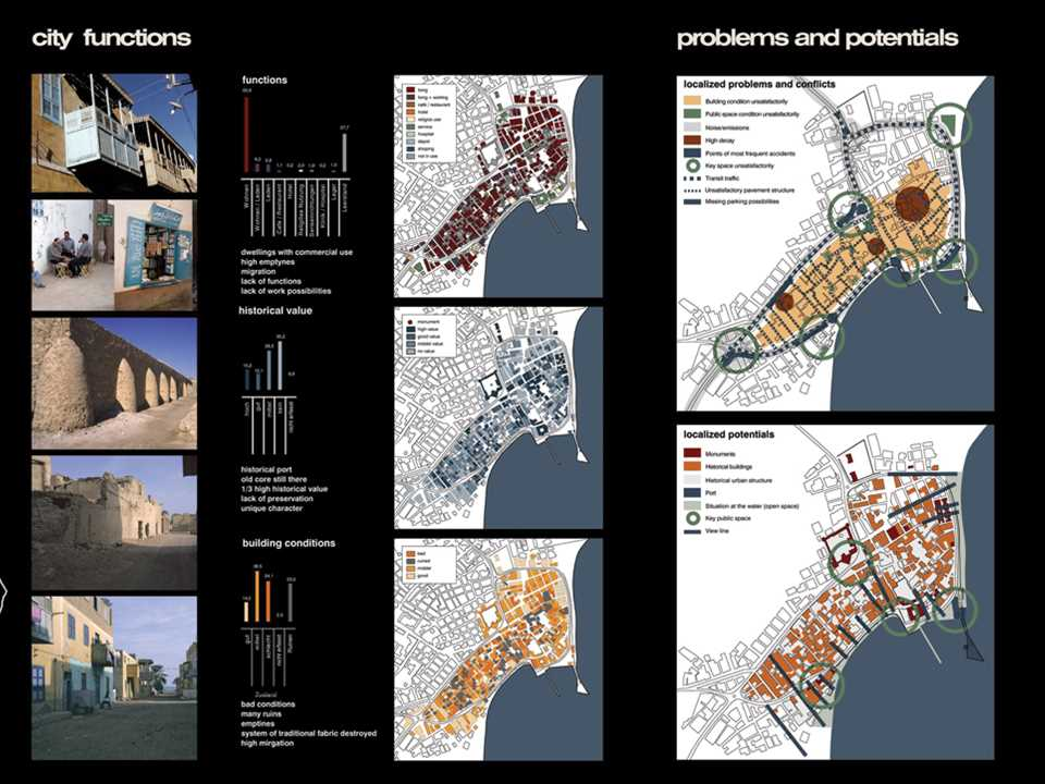 Holcim Awards Encouragement prize 2005 Africa Middle East: Rehabilitation, Preserving and …