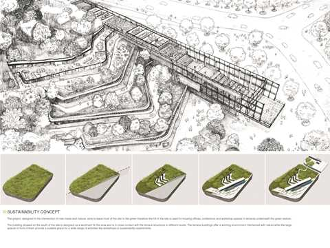 Project entry 2014 Africa Middle East - Eco-Techno Park: Green building showcase and …