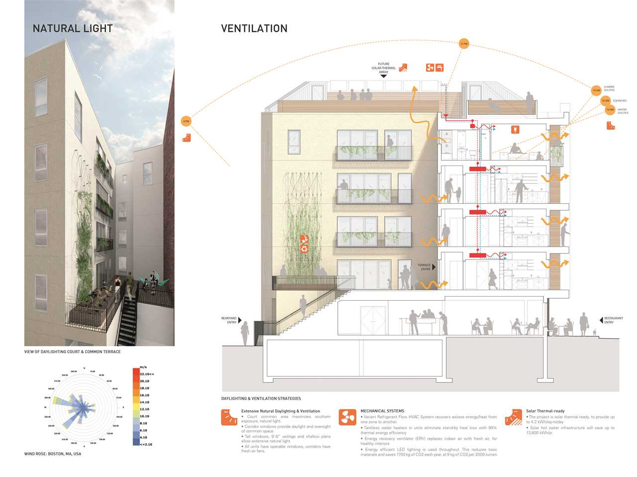 """Planet"" example – Chrysanthemum Building: Affordable residential urban infill development"