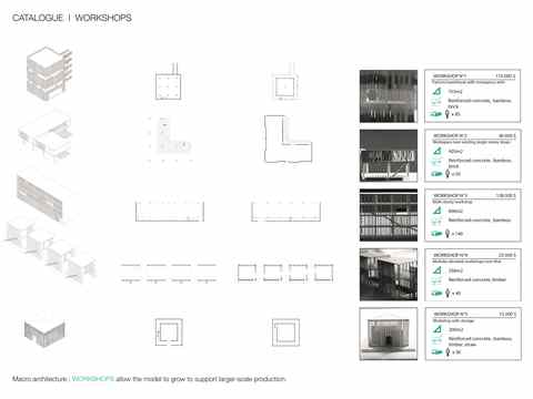 Project Entry 2014 Asia Pacific - Re-Made Fabric: Garment district intervention, …