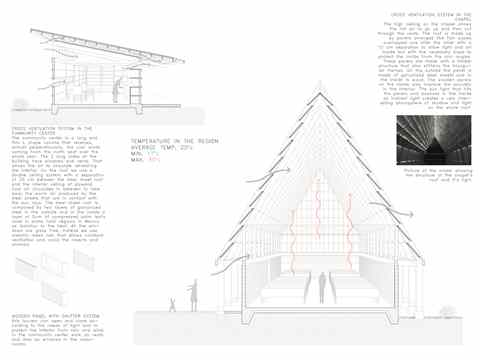 Project entry 2014 Latin America – Laguna Chapel: Recycled timber church and community …