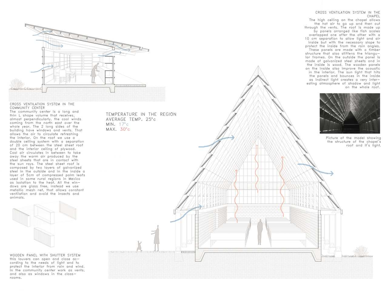 Project entry 2014 Latin America – Laguna Chapel: Recycled timber church and community center, …