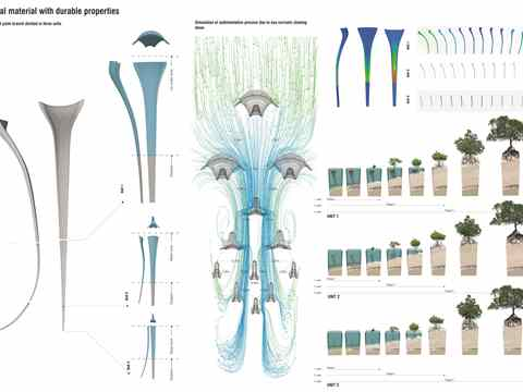 Project Entry 2014 Asia Pacific - In-Situ Network: Palm tree branches for coastal …