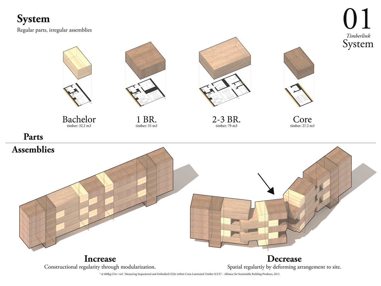 "Holcim Awards ""Next Generation"" 4th prize 2014 North America: Timber-Link Interlocking panelized …"
