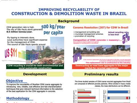 Improving recyclability of construction & demolition waste in Brazil