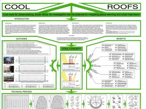 Cool Roofs for Johannesburg, South Africa: An Investigation into the Potential for …