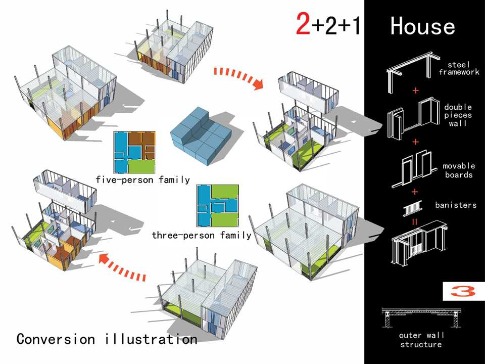 Holcim Awards Encouragement 2005 Asia Pacific: 2 + 2 + 1 House, Chengdu, China
