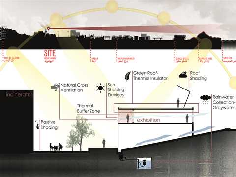 Project entry 2014 Africa Middle – Waste to Energy: Urban energy recovery and development …