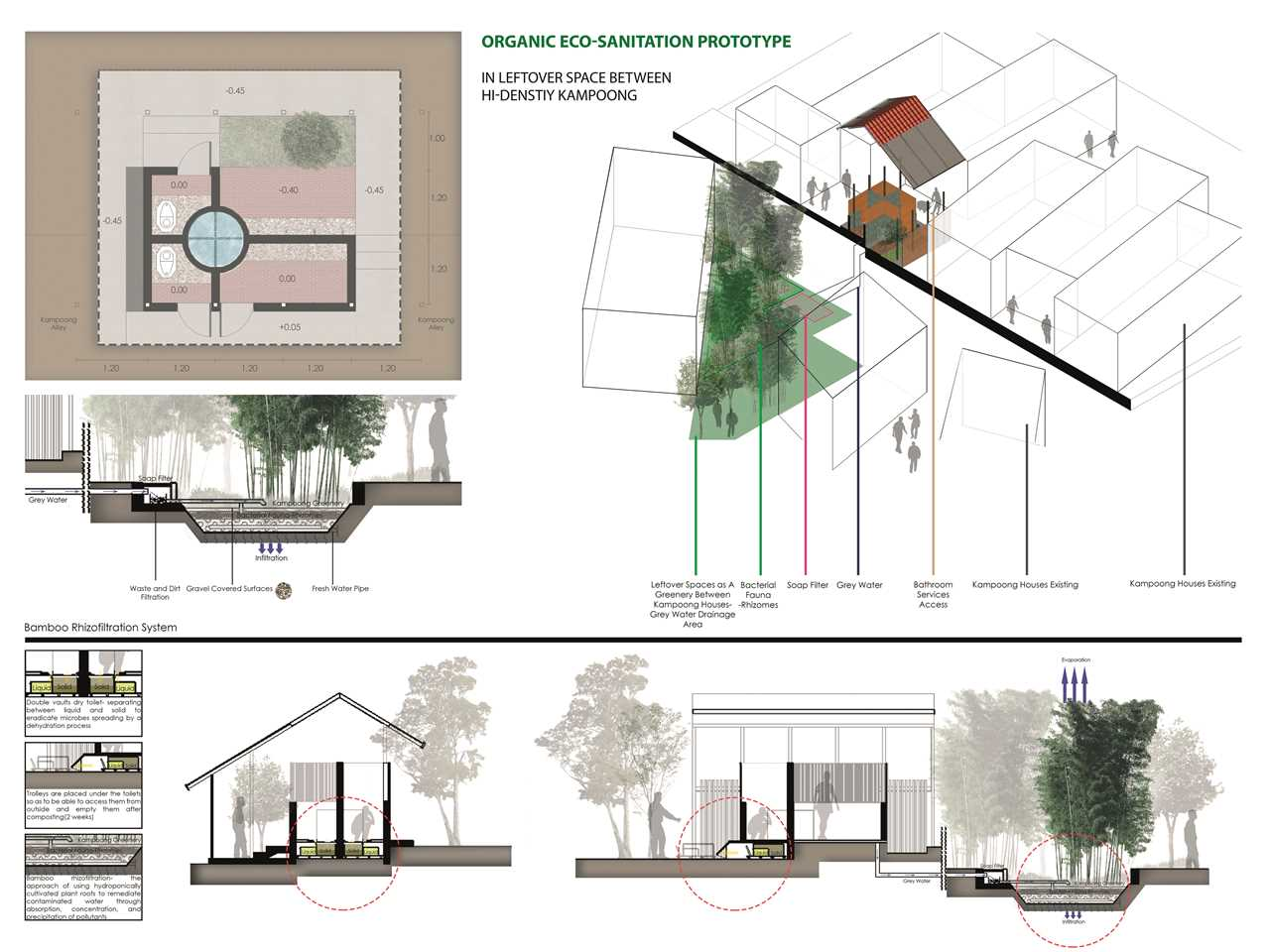 Project Entry 2014 Asia Pacific - Social Design:Urban neighborhood remediation, Bandung, Indonesia