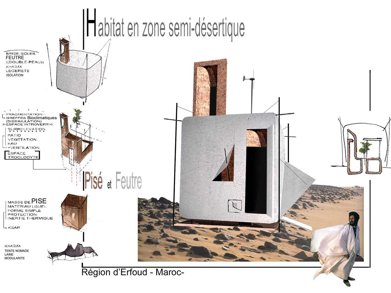 Project update June 2014 – Ecological dwelling in a semi-desert zone, near Tamanar, Morocco