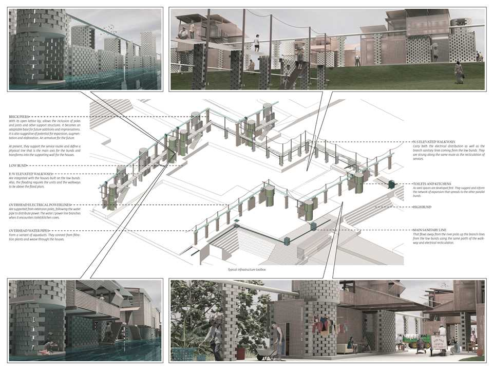 "Holcim Awards ""Next Generation"" 4th prize - Formal-Informal DNA: Urban network upgrading, …"