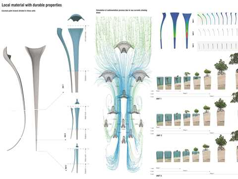 "Material system: structure and performance. Palm branches have an ideal ""spoon"" shape …"