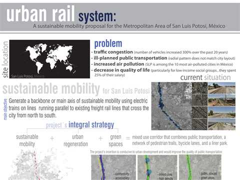 Urban Rail System: A Sustainable Mobility Proposal for the Metropolitan Area of San Luis …