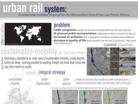 Urban Rail System: A Sustainable Mobility Proposal for the Metropolitan Area of San Luis Potosí, …